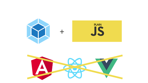 Webpack and JS